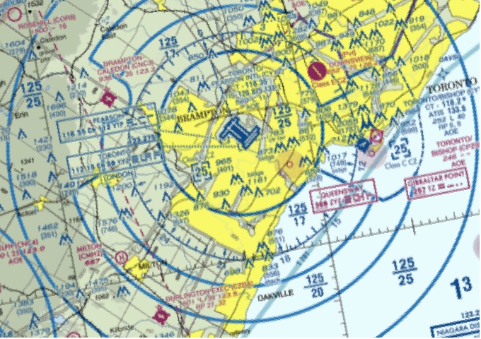 Los Angeles Sectional Chart Los Angeles Int L Airport